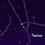 Астрология: характеристика знаков Земли
